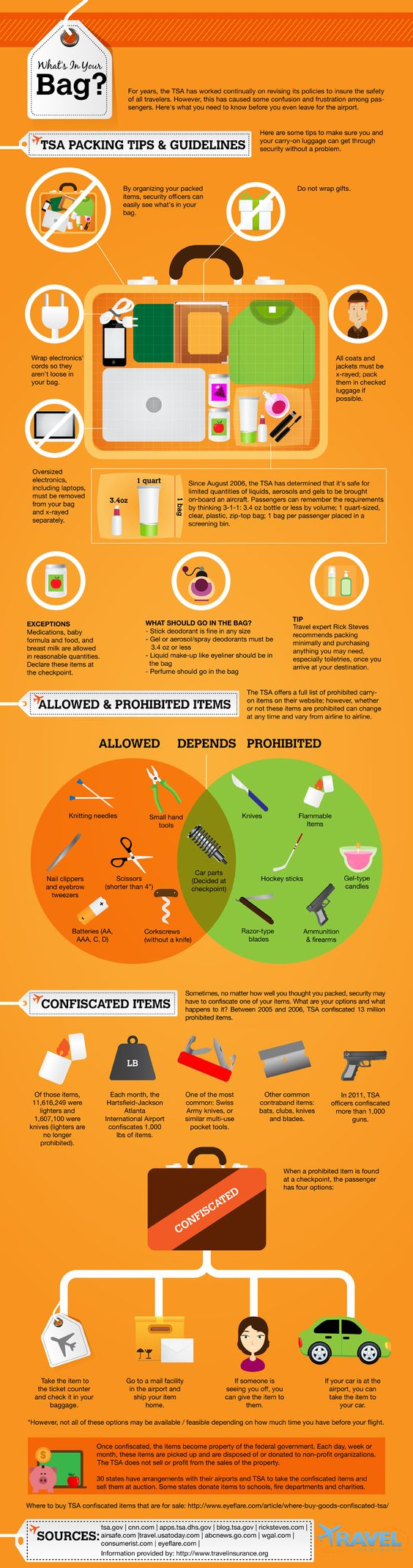 infographic packing tips