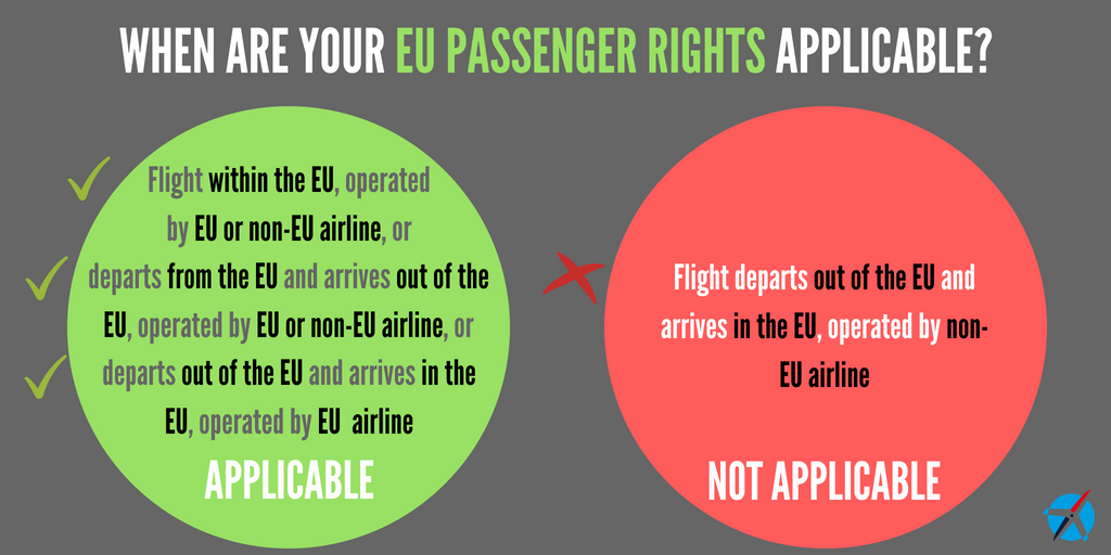 WHEN-ARE-YOUR-EU-PASSENGER-RIGHTS-APPLICABLE